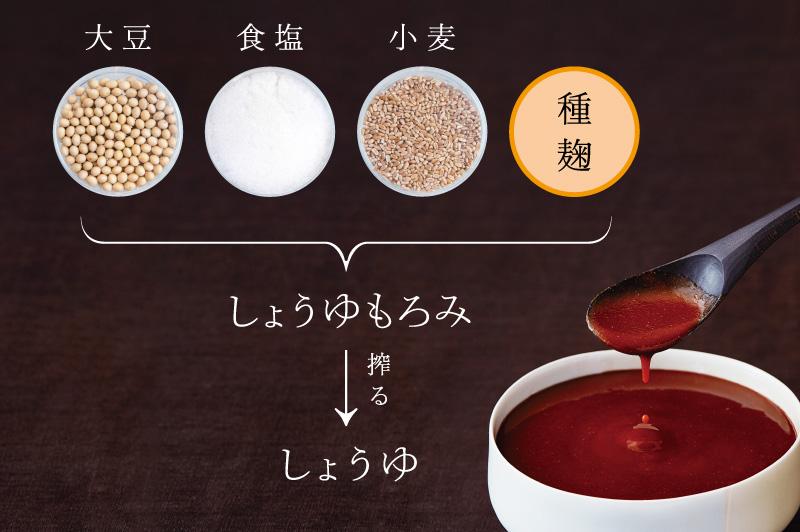 味・色・香りも発酵から