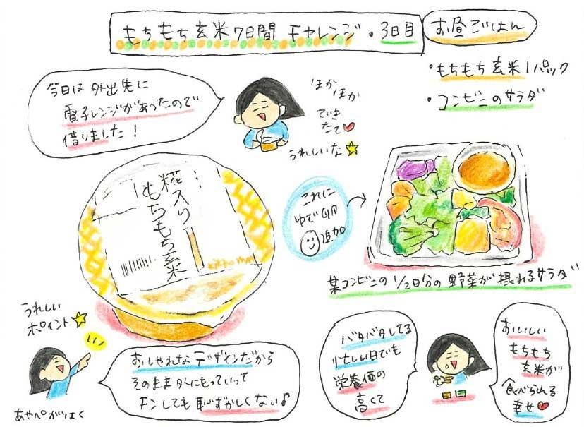 「糀入りもちもち玄米7日間チャレンジ」体験レポ!④